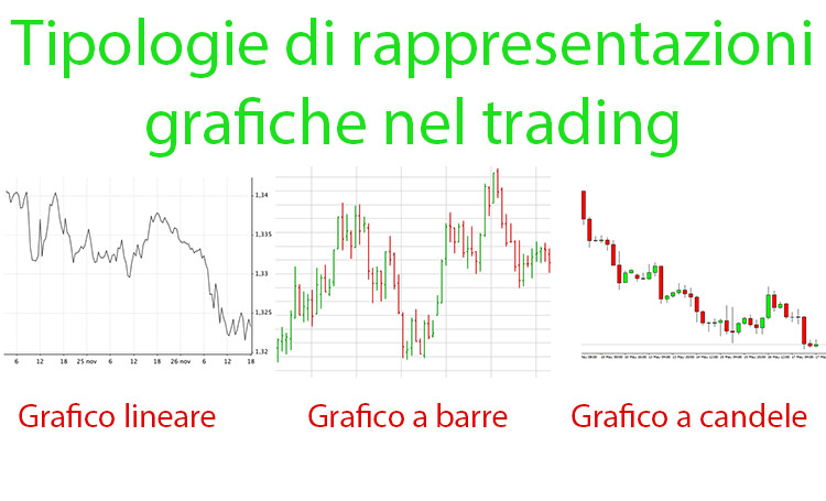 Pictet trading strategies