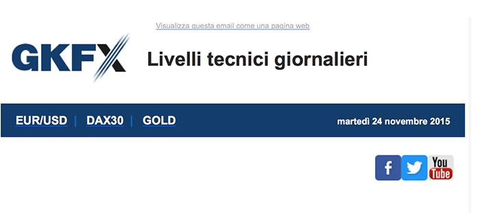 Manuali per trading on line