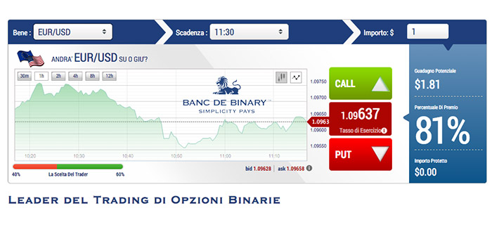 Trading online opzioni