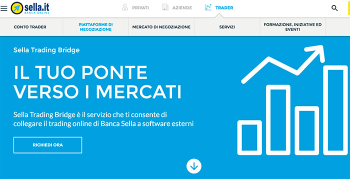 Banca sella online trading
