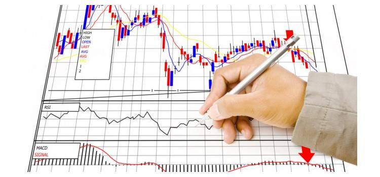 Cosa è l'Analisi Tecnica (Trading)