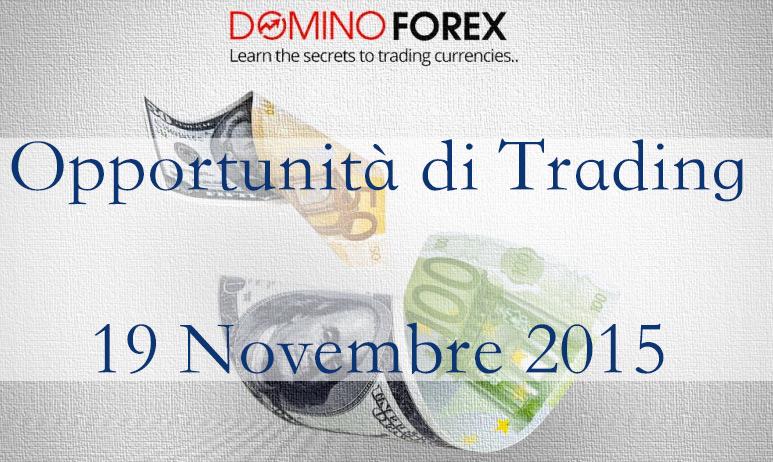 Opportunit di trading 19 novembre 2015 for Opzioni di rivestimenti leggeri