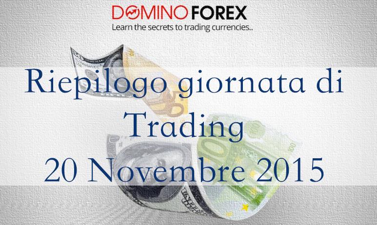 Riepilogo 20/11/2015 trading EURUSD GBP USD DAX GOLD