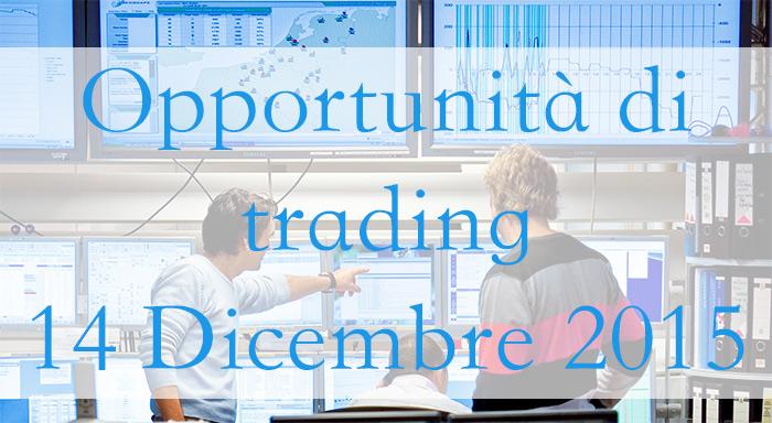 Opportunit di trading 14 dicembre 2015 for Opzioni di rivestimenti leggeri