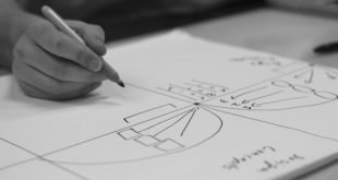 Creare Modelli di Business - Osterwalder Pigneur